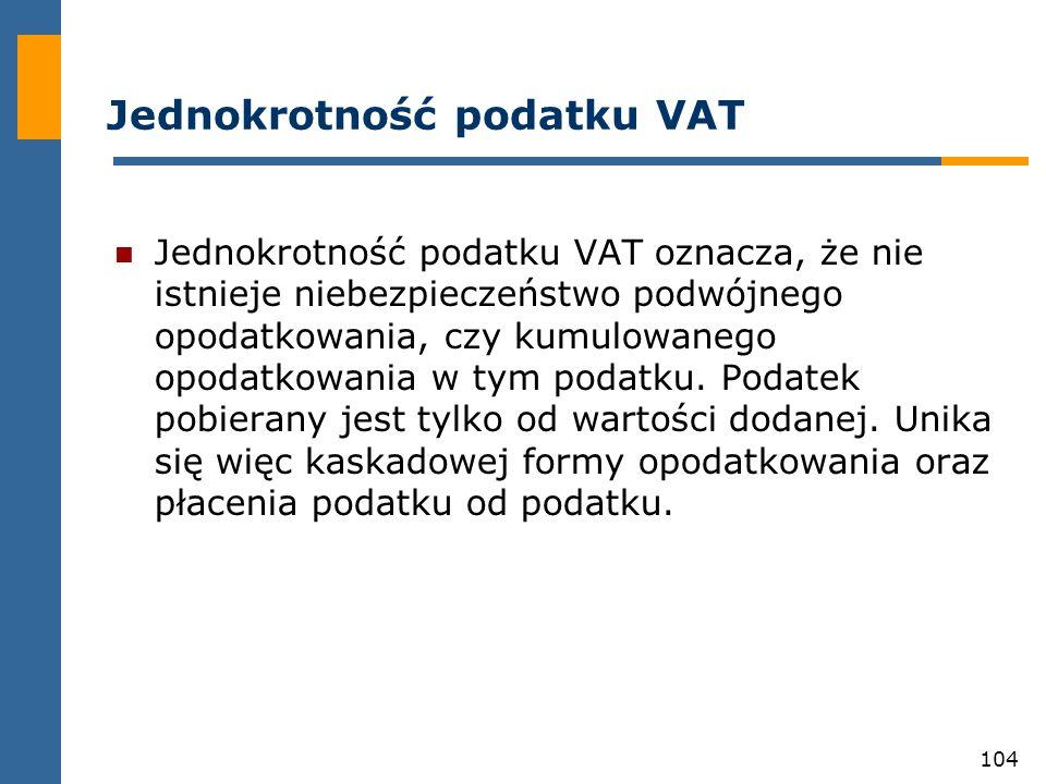 Jednokrotność podatku VAT