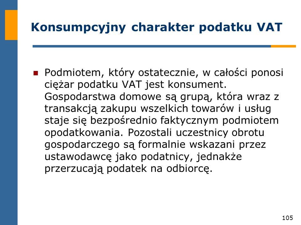 Konsumpcyjny charakter podatku VAT