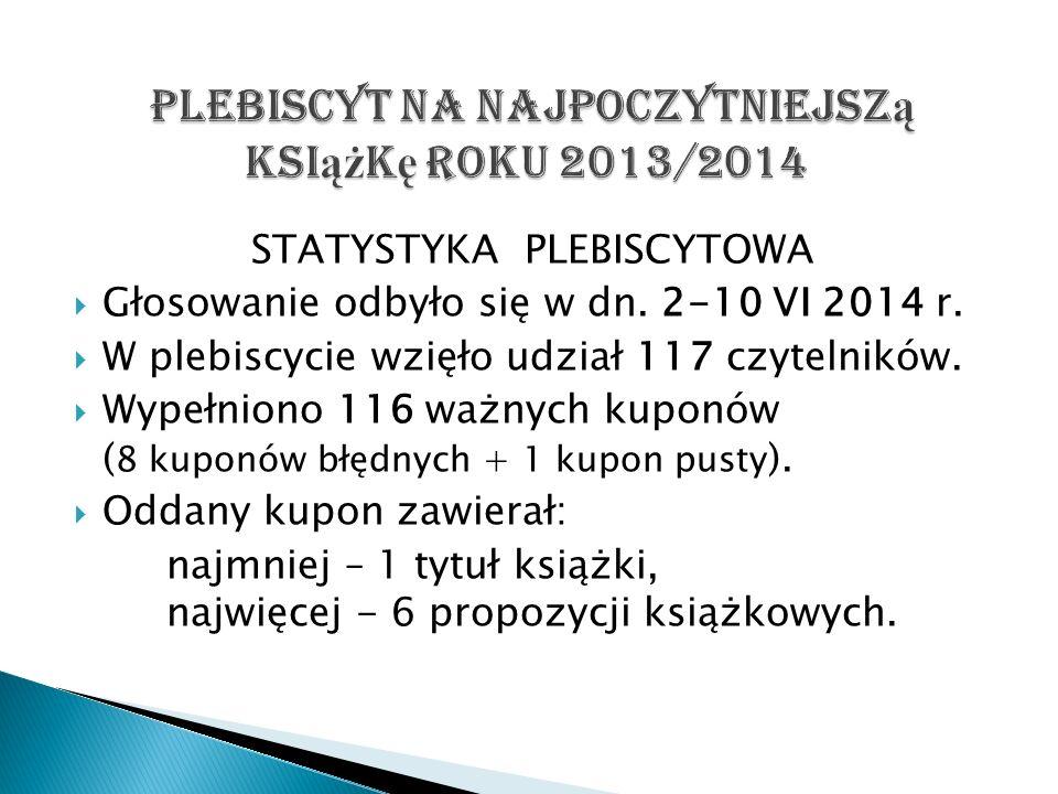 Plebiscyt na najpoczytniejszą książkę roku 2013/2014