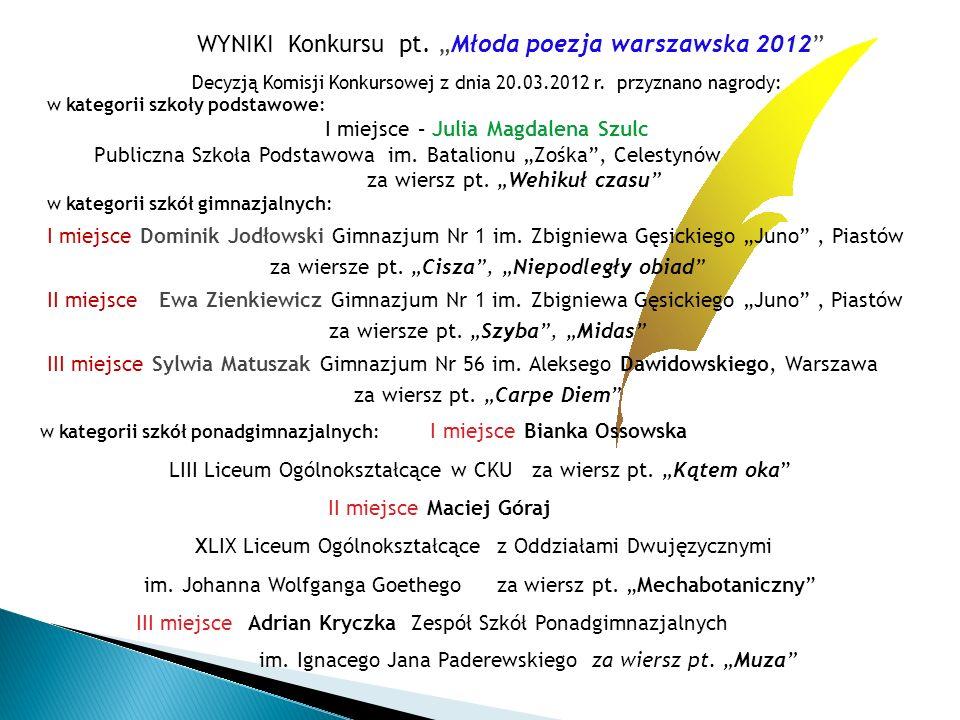 """WYNIKI Konkursu pt. """"Młoda poezja warszawska 2012"""