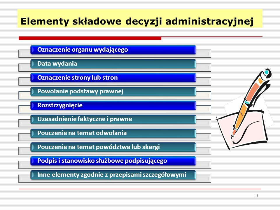 Elementy składowe decyzji administracyjnej