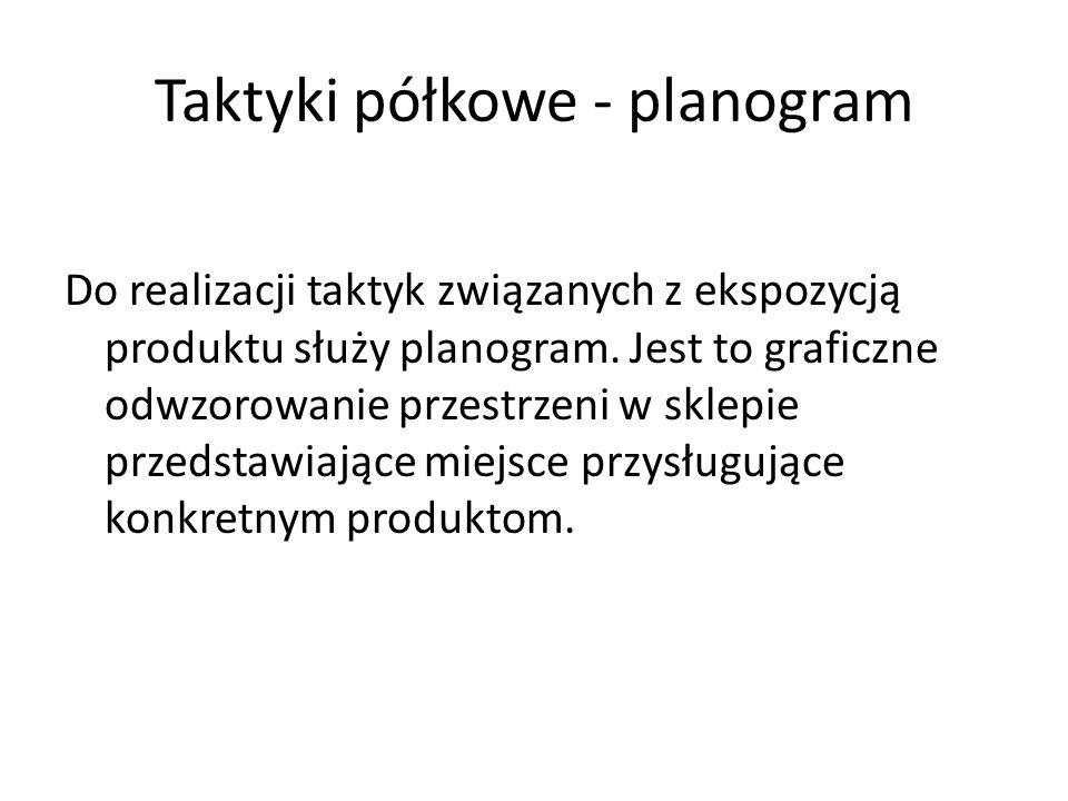 Taktyki półkowe - planogram