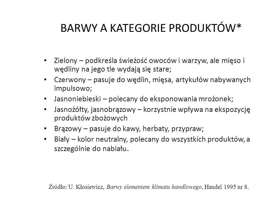 BARWY A KATEGORIE PRODUKTÓW*