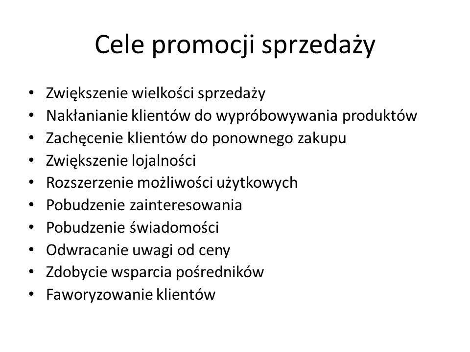 Cele promocji sprzedaży