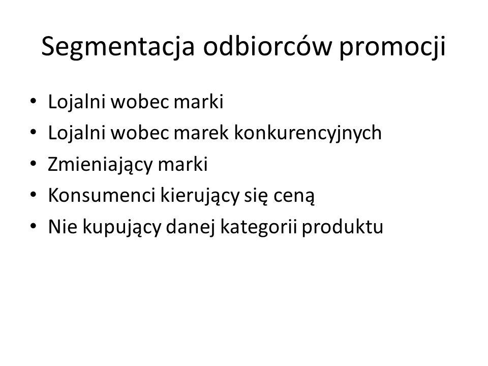 Segmentacja odbiorców promocji