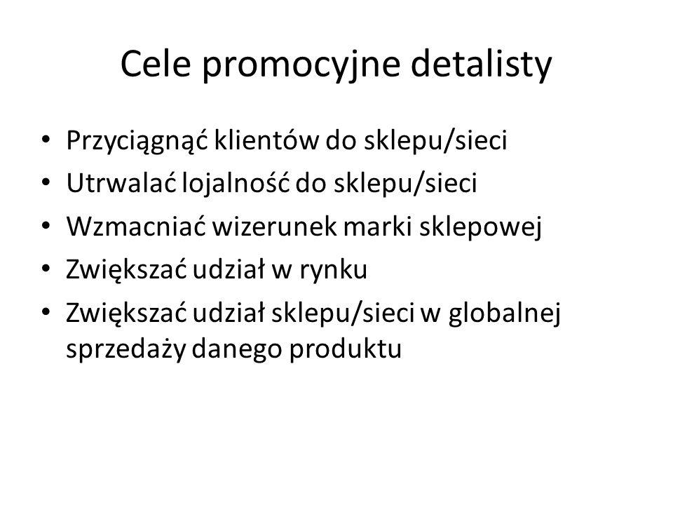 Cele promocyjne detalisty