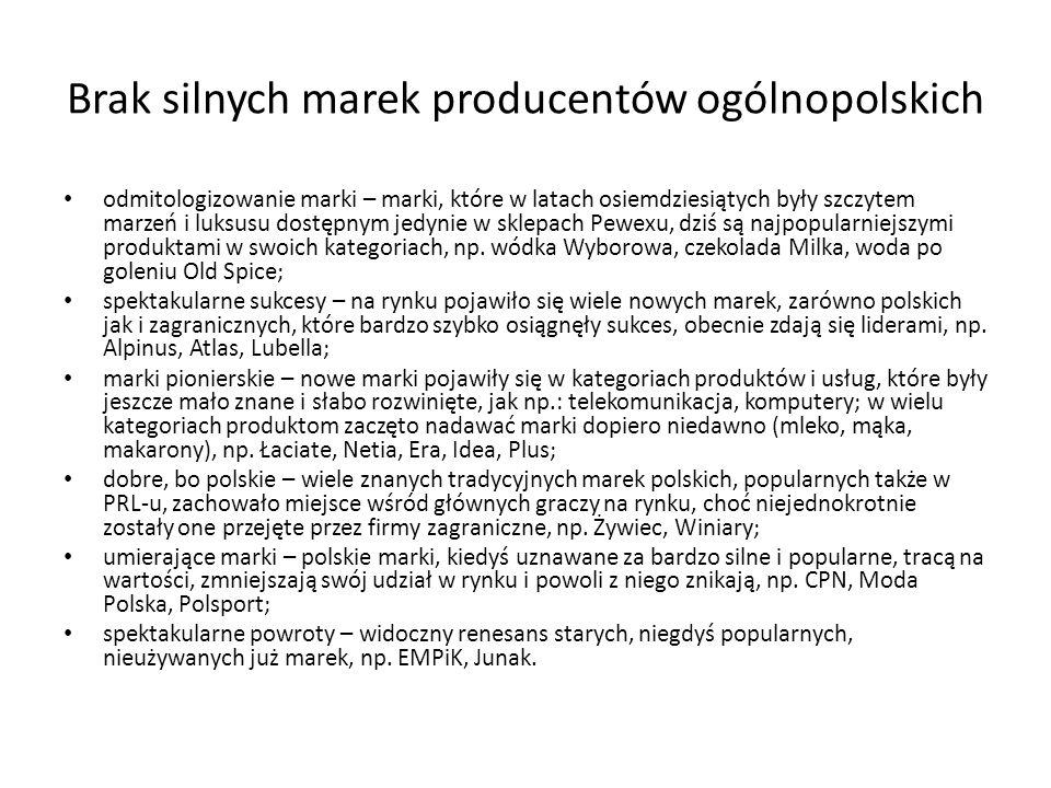 Brak silnych marek producentów ogólnopolskich