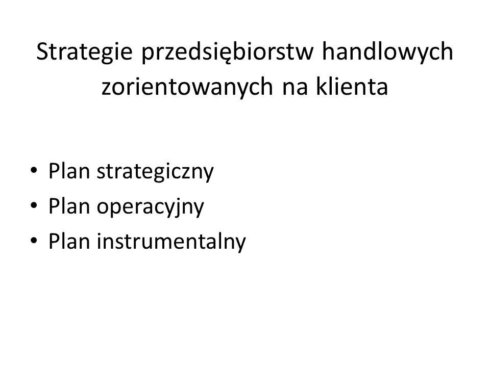 Strategie przedsiębiorstw handlowych zorientowanych na klienta