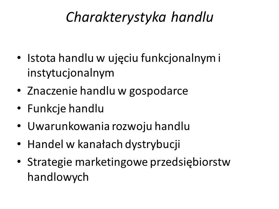Charakterystyka handlu