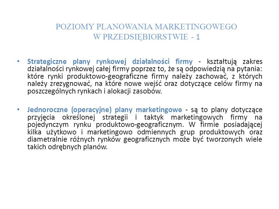 POZIOMY PLANOWANIA MARKETINGOWEGO W PRZEDSIĘBIORSTWIE - 1