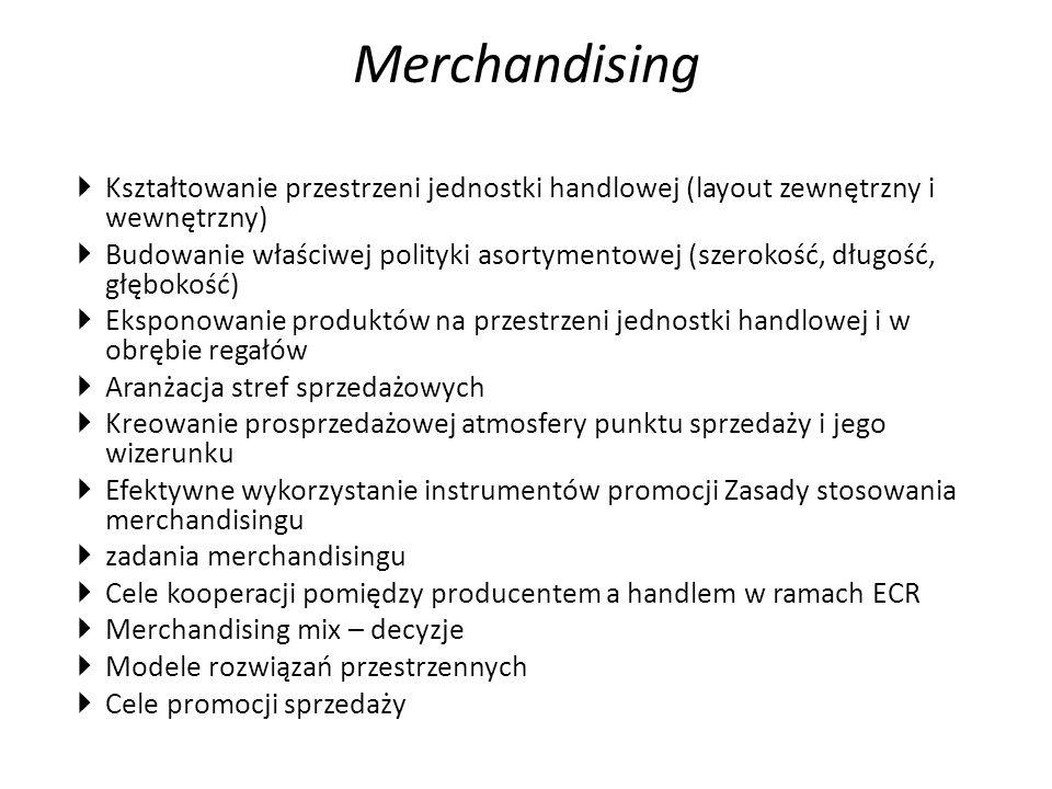 Merchandising Kształtowanie przestrzeni jednostki handlowej (layout zewnętrzny i wewnętrzny)