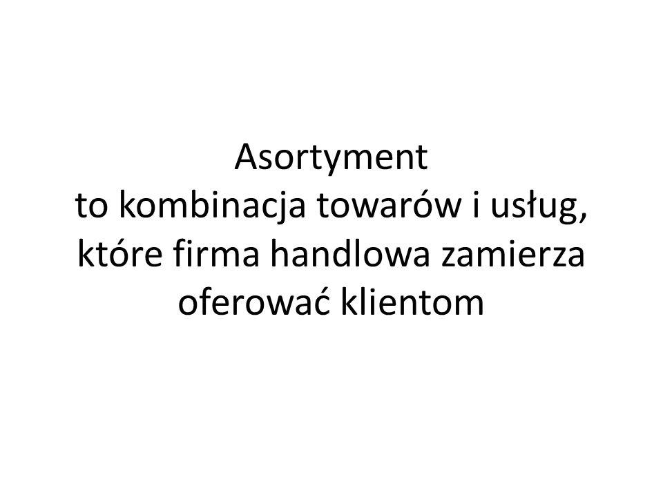 Asortyment to kombinacja towarów i usług, które firma handlowa zamierza oferować klientom