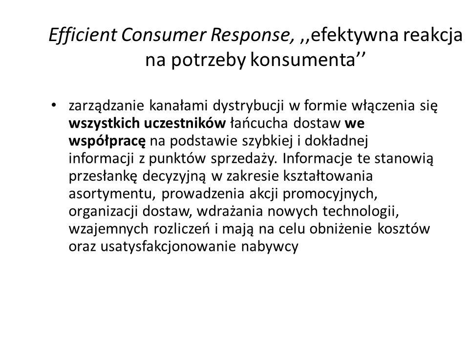 Efficient Consumer Response, ,,efektywna reakcja na potrzeby konsumenta''