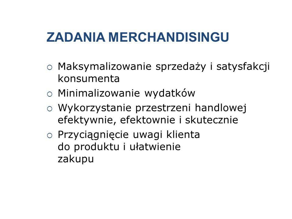 ZADANIA MERCHANDISINGU