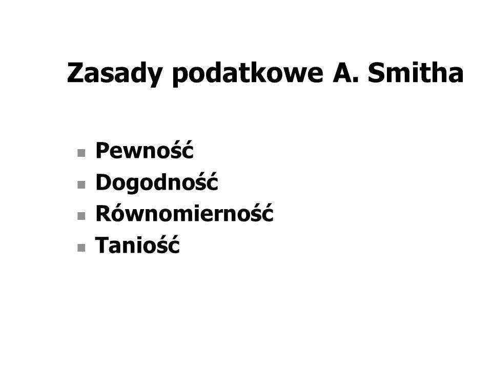 Zasady podatkowe A. Smitha