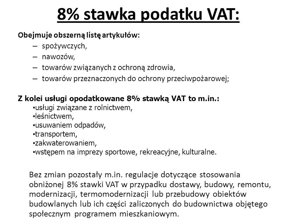 8% stawka podatku VAT: Obejmuje obszerną listę artykułów: spożywczych, nawozów, towarów związanych z ochroną zdrowia,