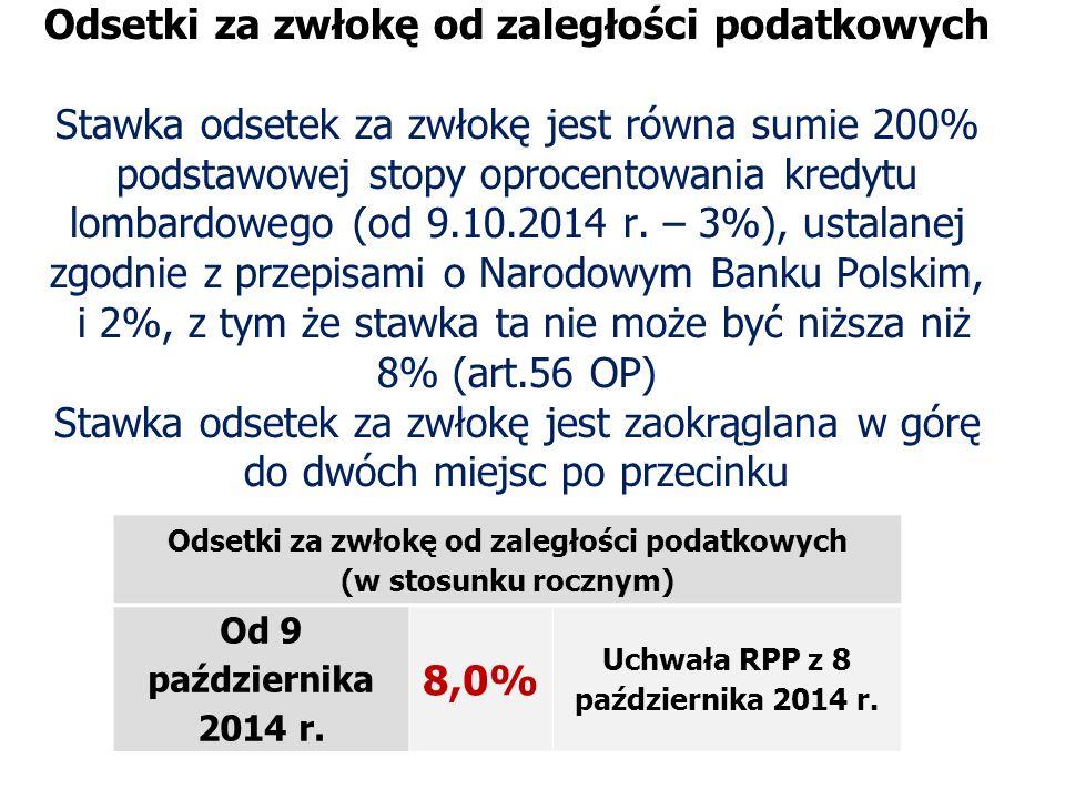 Odsetki za zwłokę od zaległości podatkowych Stawka odsetek za zwłokę jest równa sumie 200% podstawowej stopy oprocentowania kredytu lombardowego (od 9.10.2014 r. – 3%), ustalanej zgodnie z przepisami o Narodowym Banku Polskim, i 2%, z tym że stawka ta nie może być niższa niż 8% (art.56 OP) Stawka odsetek za zwłokę jest zaokrąglana w górę do dwóch miejsc po przecinku