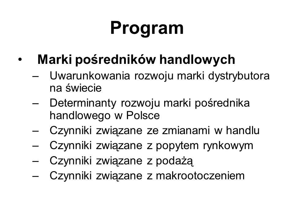 Program Marki pośredników handlowych