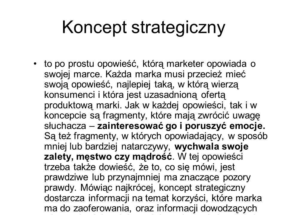 Koncept strategiczny