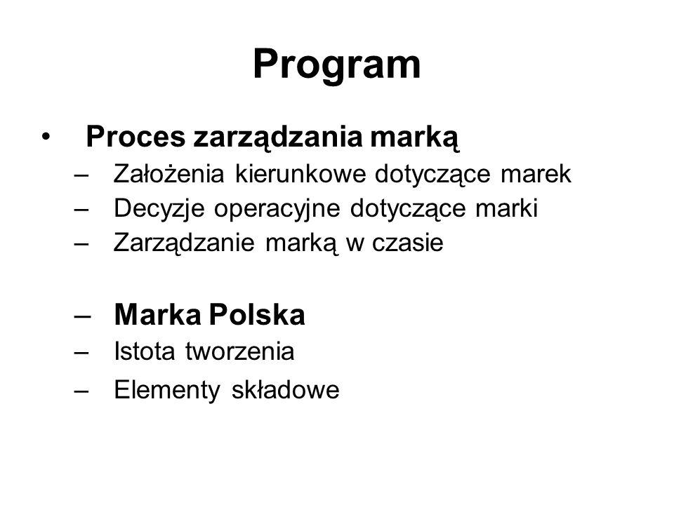 Program Proces zarządzania marką Marka Polska