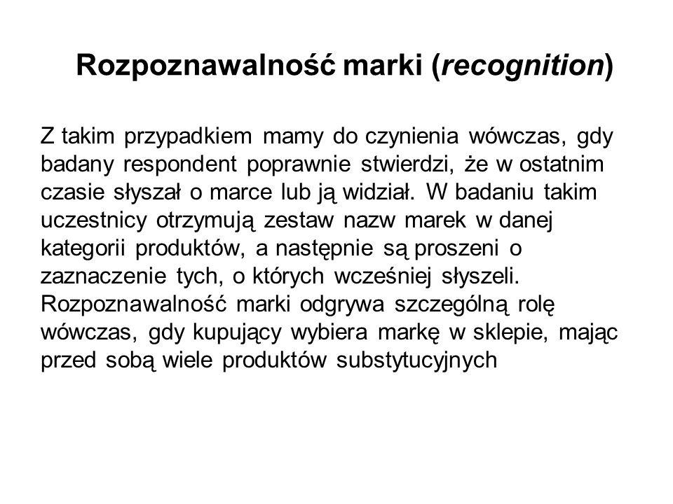 Rozpoznawalność marki (recognition)