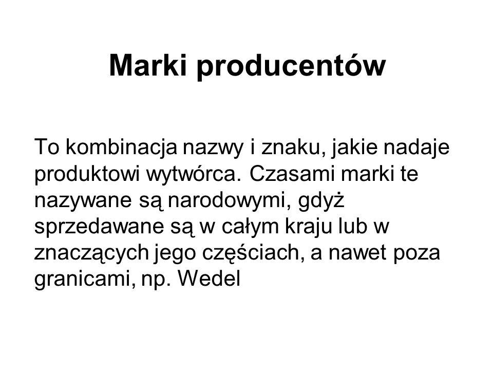 Marki producentów