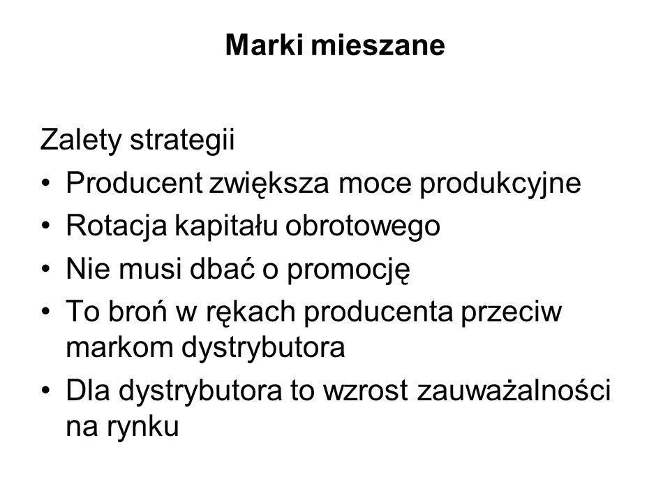 Marki mieszane Zalety strategii. Producent zwiększa moce produkcyjne. Rotacja kapitału obrotowego.