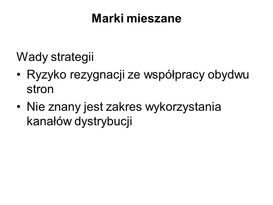 Marki mieszane Wady strategii. Ryzyko rezygnacji ze współpracy obydwu stron.