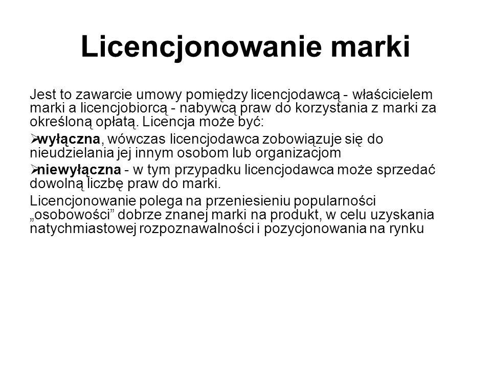 Licencjonowanie marki