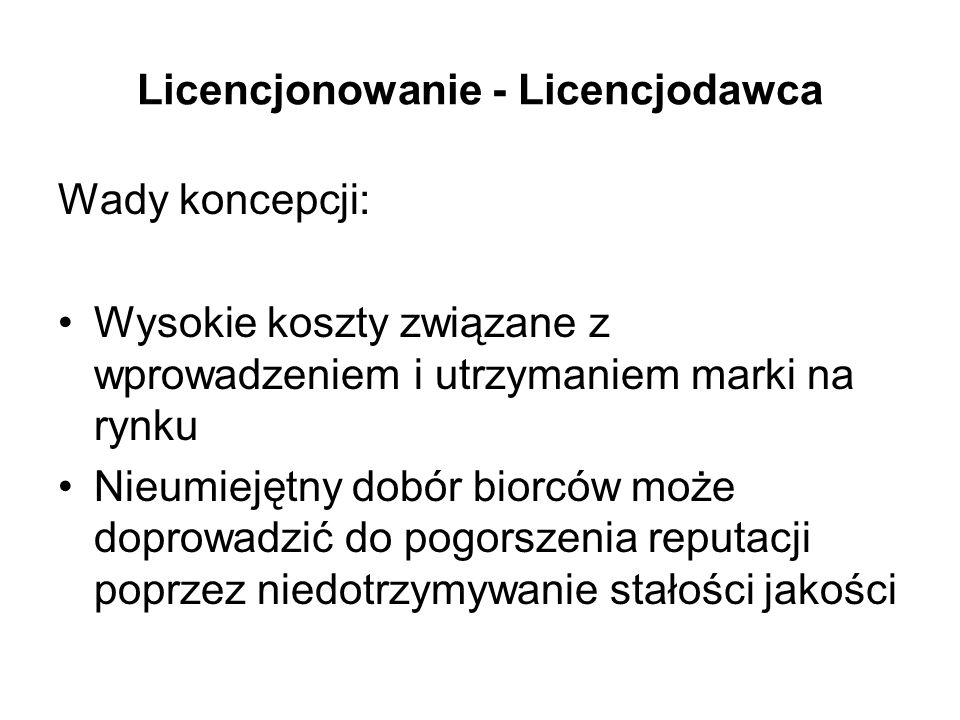 Licencjonowanie - Licencjodawca