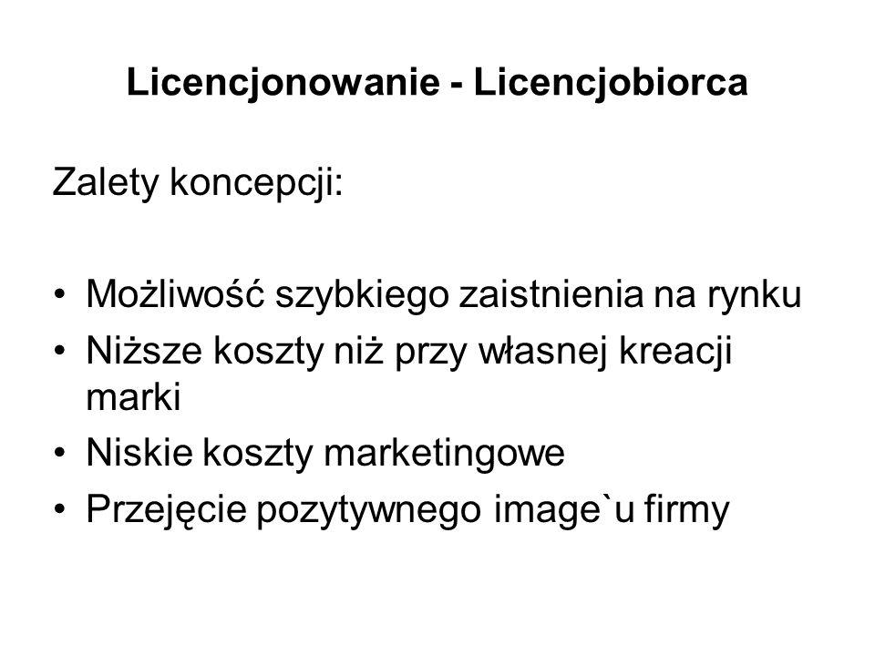 Licencjonowanie - Licencjobiorca