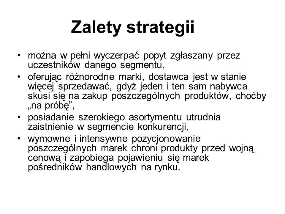 Zalety strategii można w pełni wyczerpać popyt zgłaszany przez uczestników danego segmentu,
