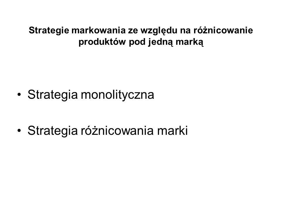 Strategia monolityczna Strategia różnicowania marki