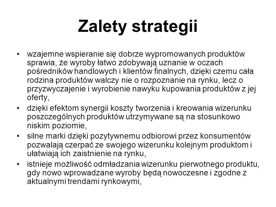 Zalety strategii