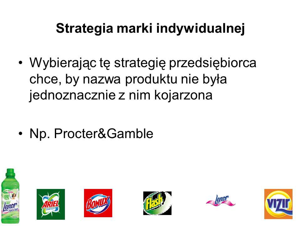Strategia marki indywidualnej