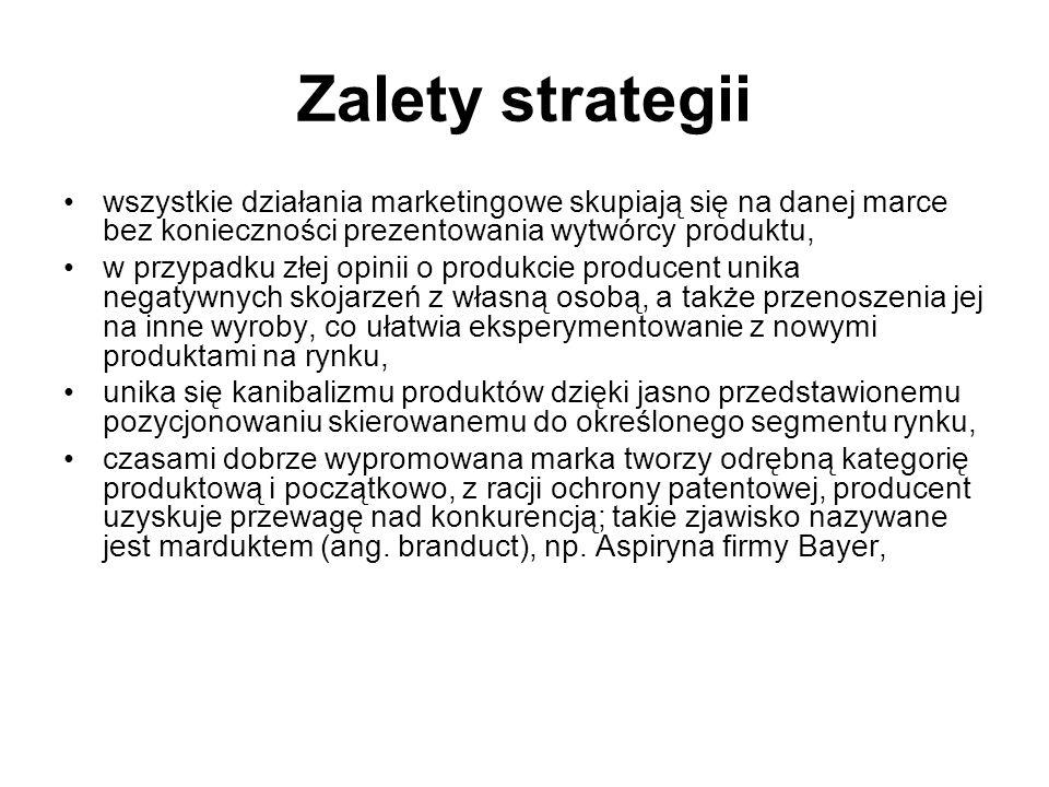Zalety strategii wszystkie działania marketingowe skupiają się na danej marce bez konieczności prezentowania wytwórcy produktu,