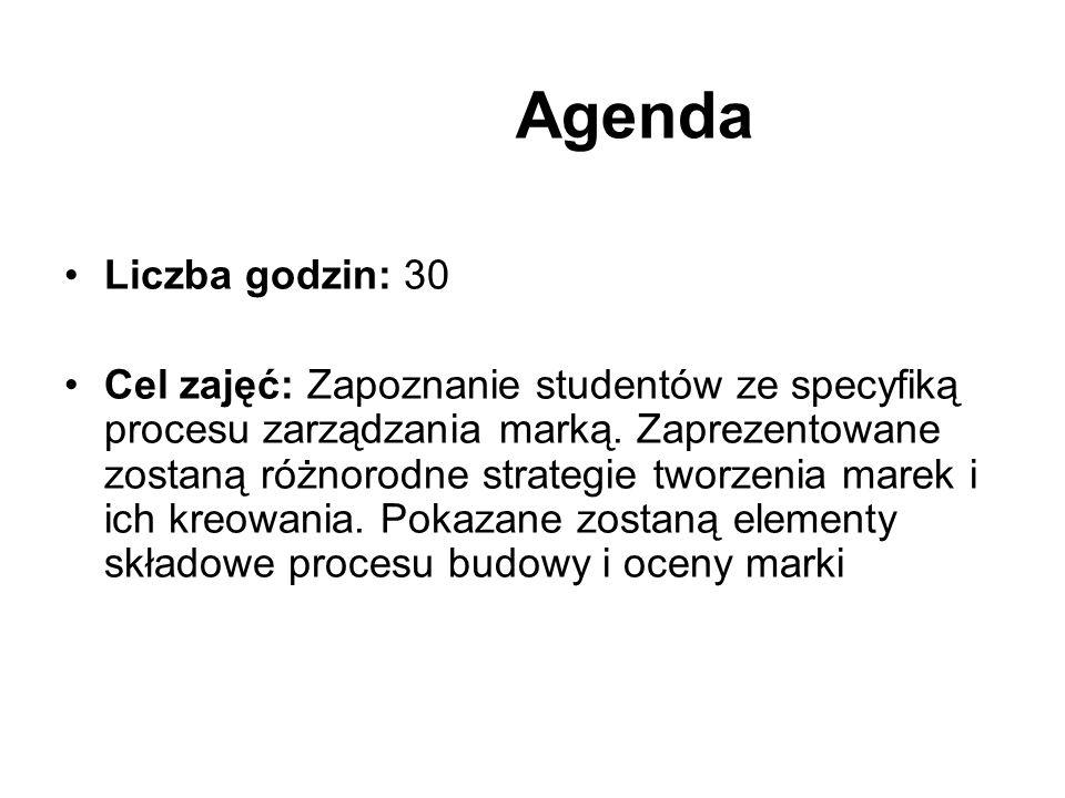 Agenda Liczba godzin: 30.