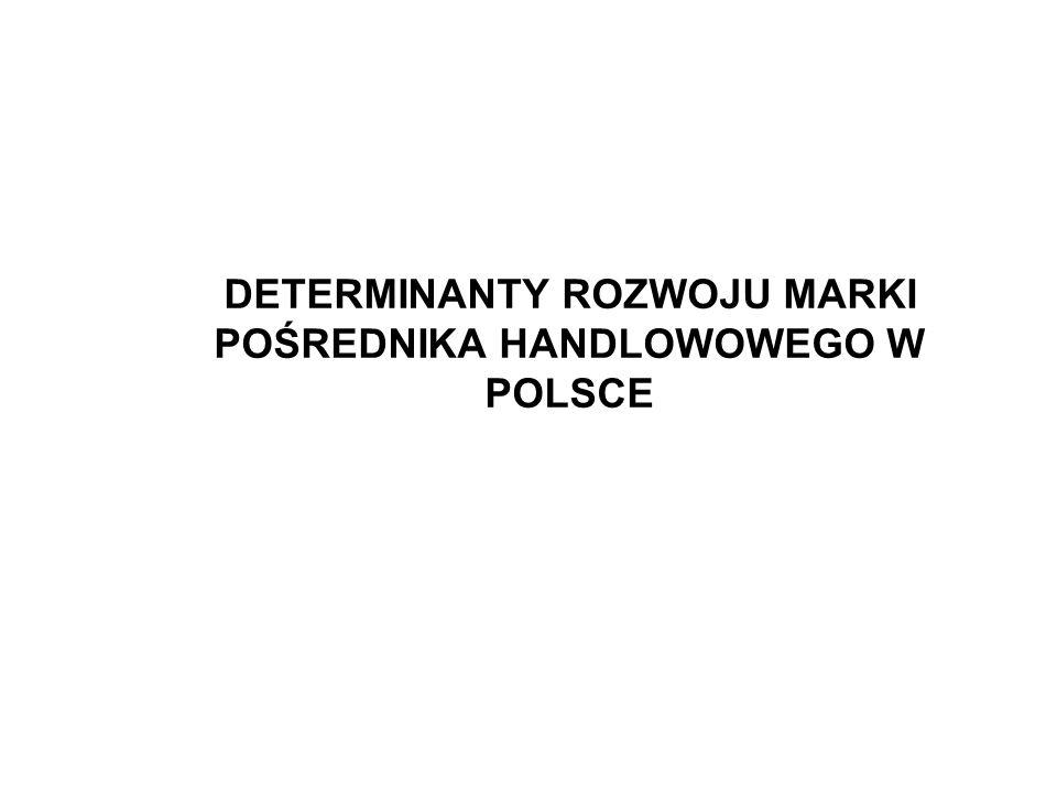 DETERMINANTY ROZWOJU MARKI POŚREDNIKA HANDLOWOWEGO W POLSCE