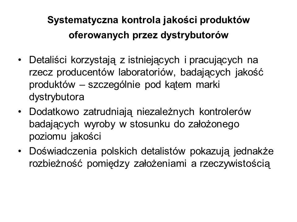 Systematyczna kontrola jakości produktów oferowanych przez dystrybutorów