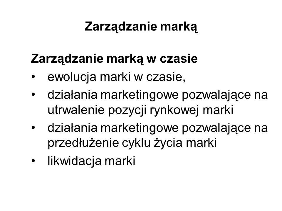 Zarządzanie marką Zarządzanie marką w czasie. ewolucja marki w czasie, działania marketingowe pozwalające na utrwalenie pozycji rynkowej marki.