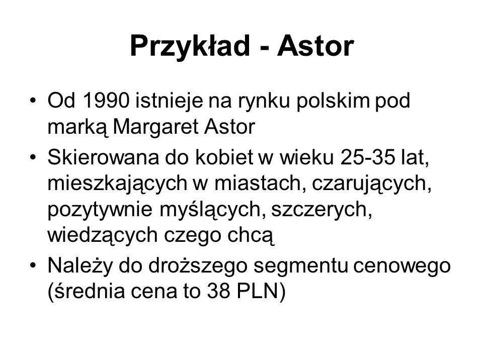 Przykład - Astor Od 1990 istnieje na rynku polskim pod marką Margaret Astor.