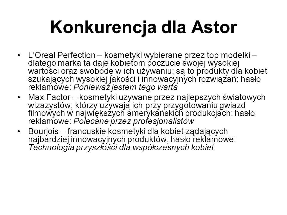 Konkurencja dla Astor