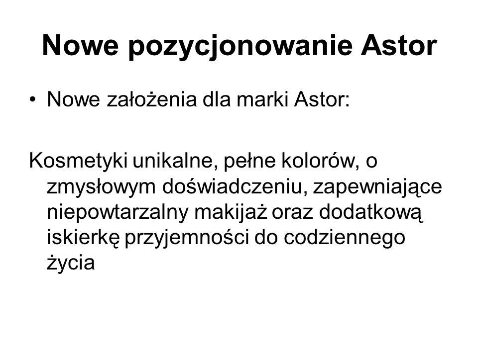 Nowe pozycjonowanie Astor