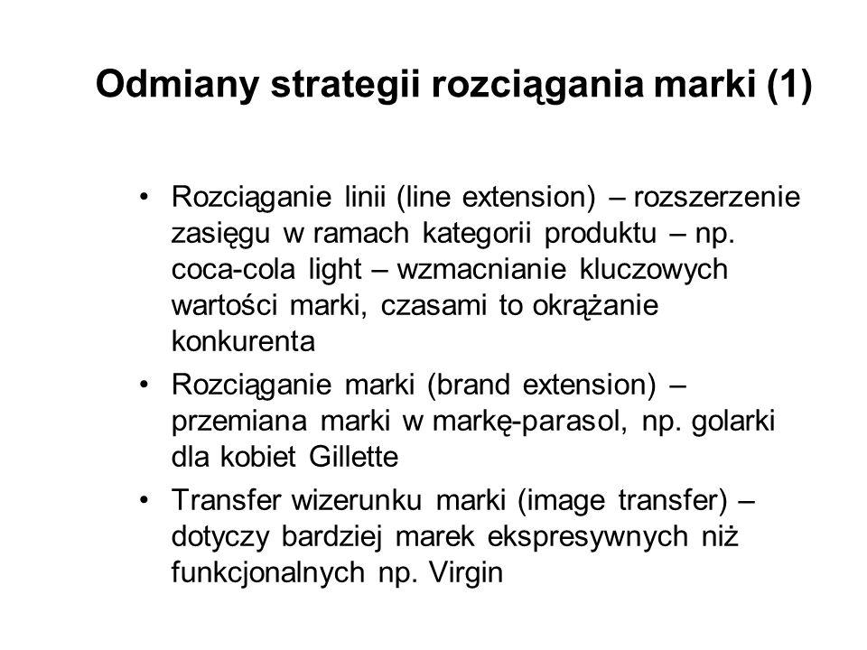 Odmiany strategii rozciągania marki (1)