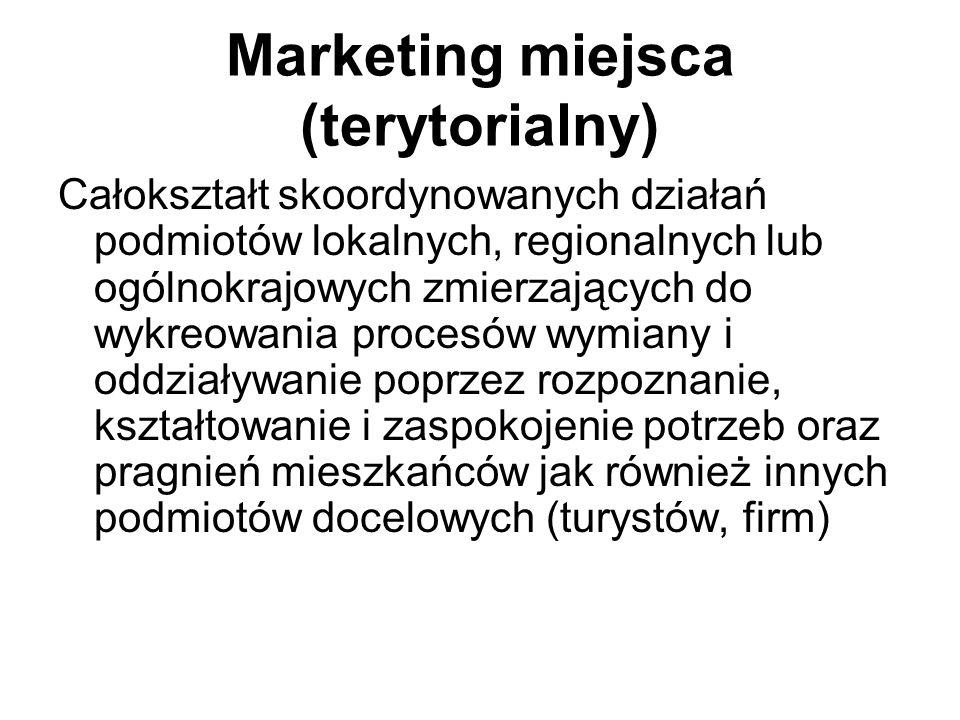 Marketing miejsca (terytorialny)