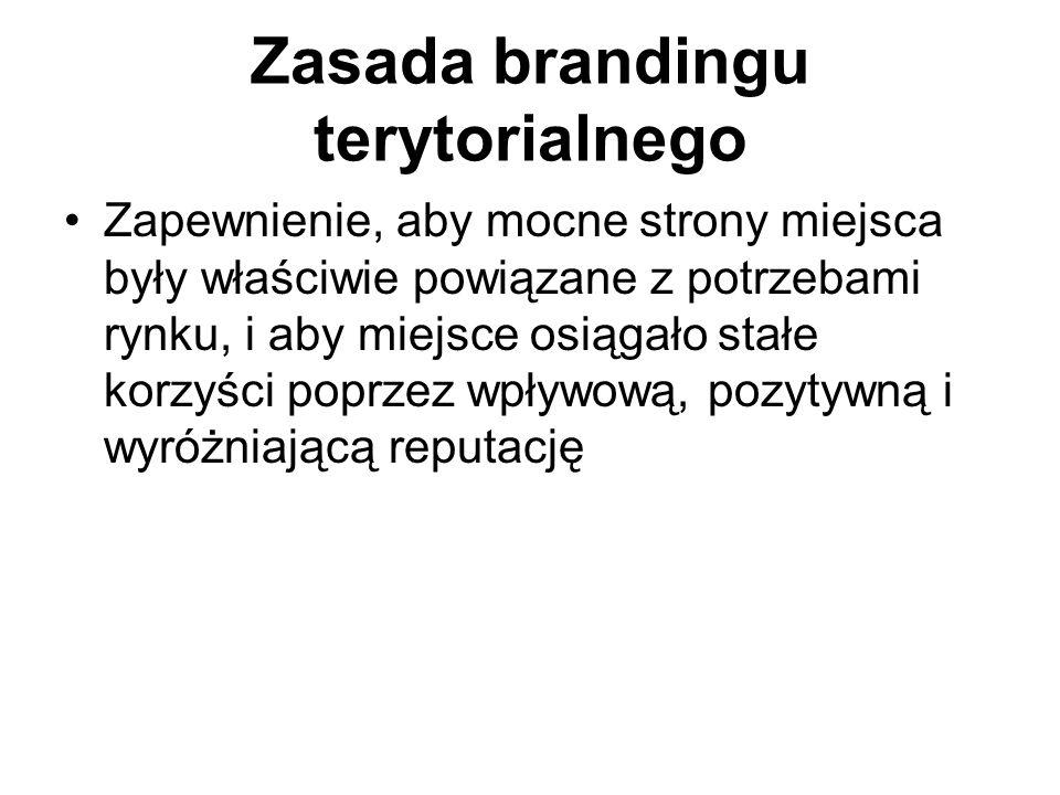 Zasada brandingu terytorialnego