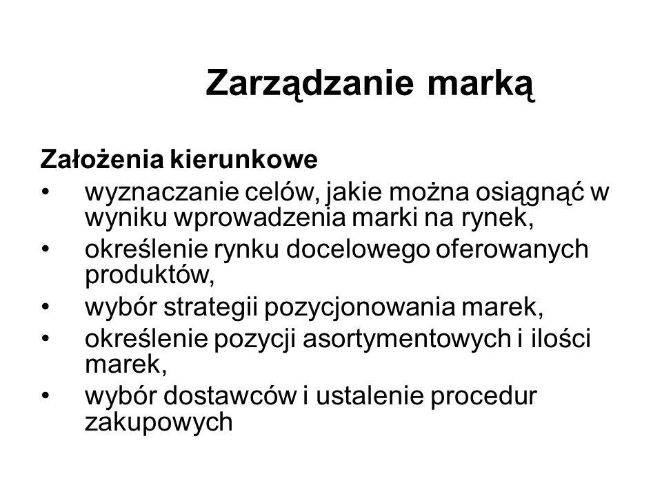 Zarządzanie marką Założenia kierunkowe