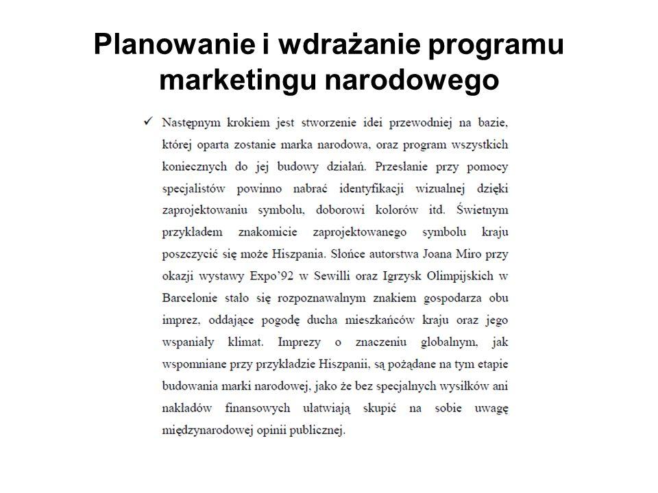 Planowanie i wdrażanie programu marketingu narodowego