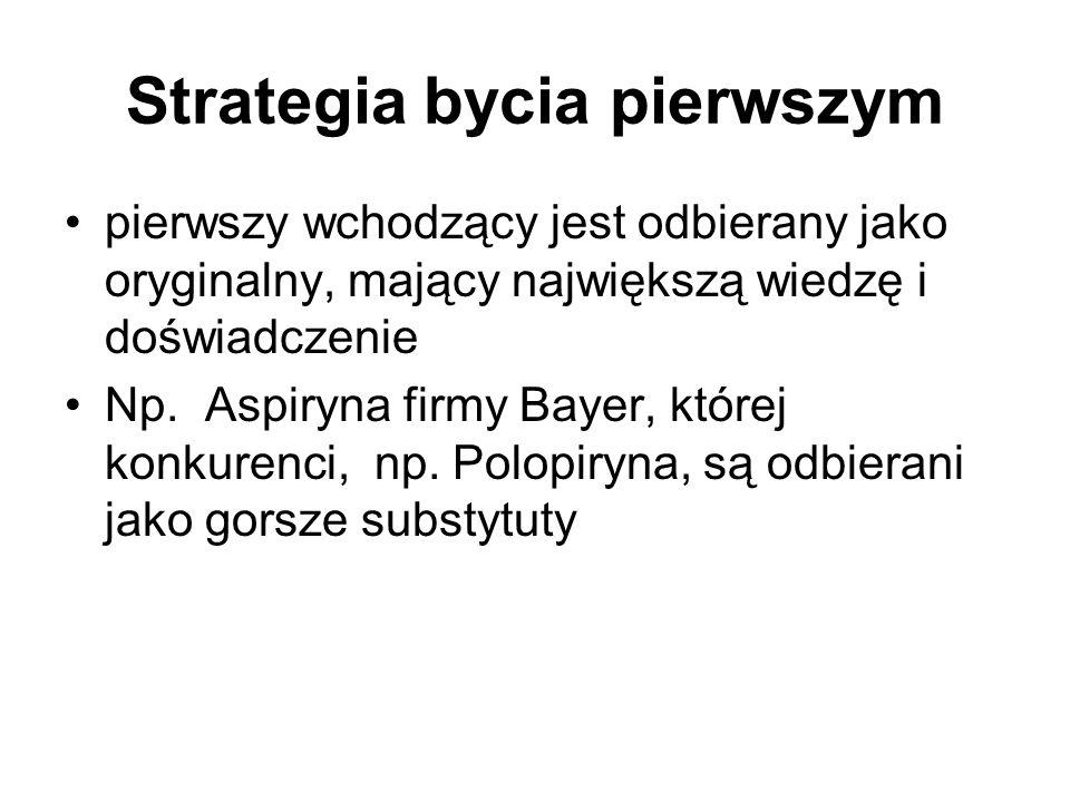 Strategia bycia pierwszym