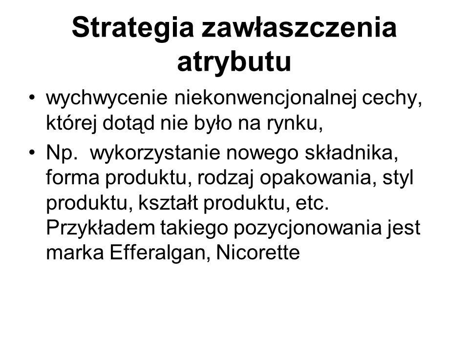 Strategia zawłaszczenia atrybutu